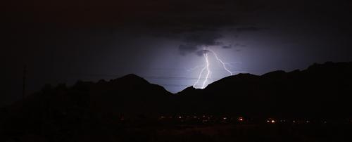 Stock storm